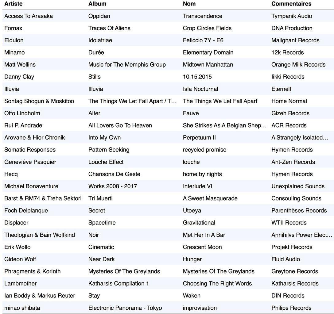Playlist du 08 Septembre 2017