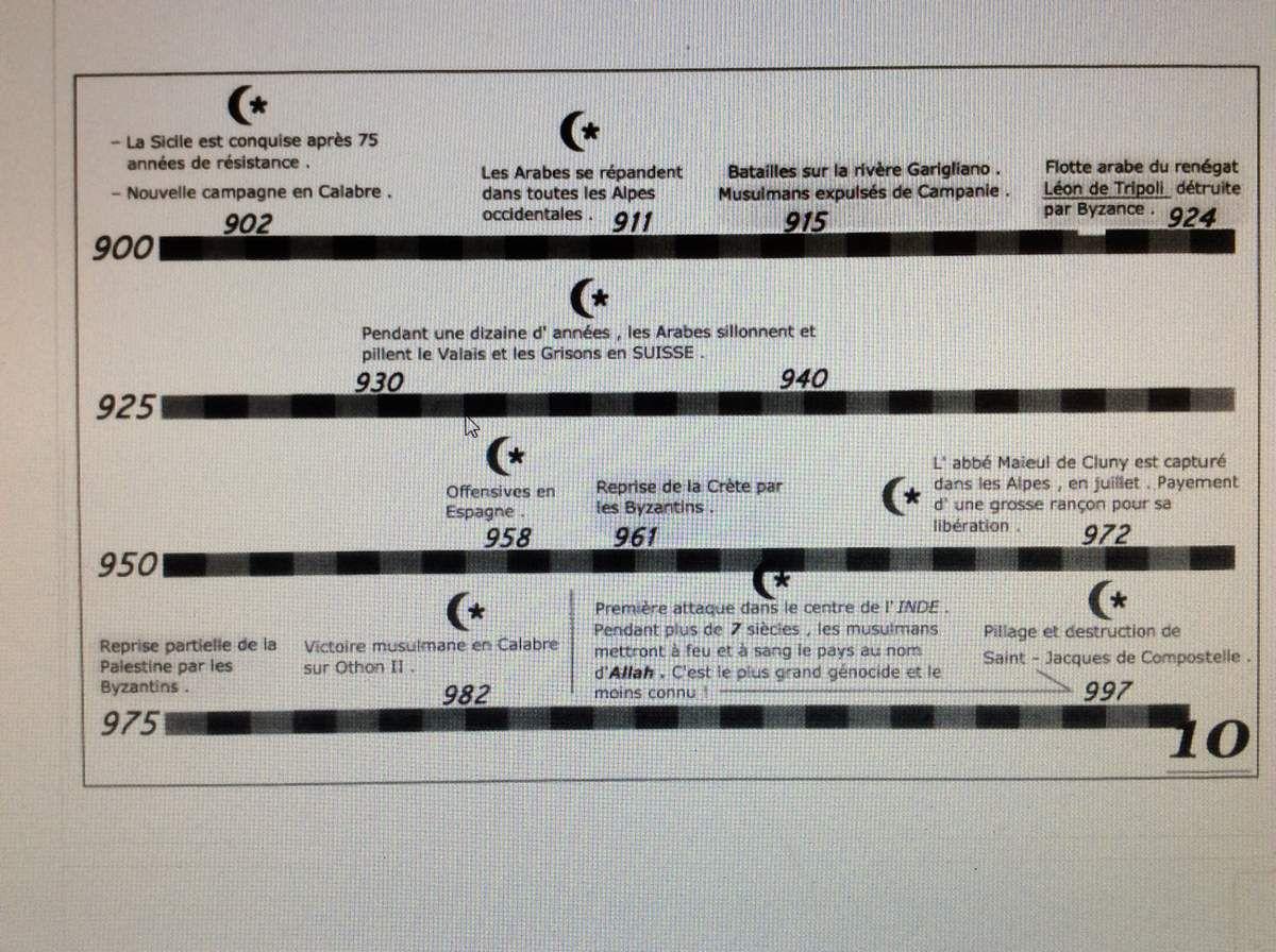 Fatrasies coraniques, 27 documents à diffuser A TOUT VENT