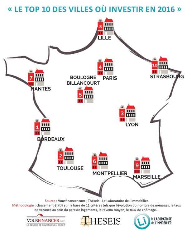 immobilier à Saint-Denis