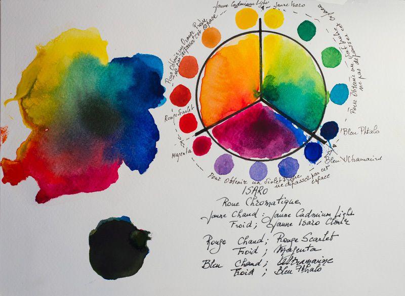 les couleurs primaires pour patienter d sir george herman artiste aquarelliste. Black Bedroom Furniture Sets. Home Design Ideas