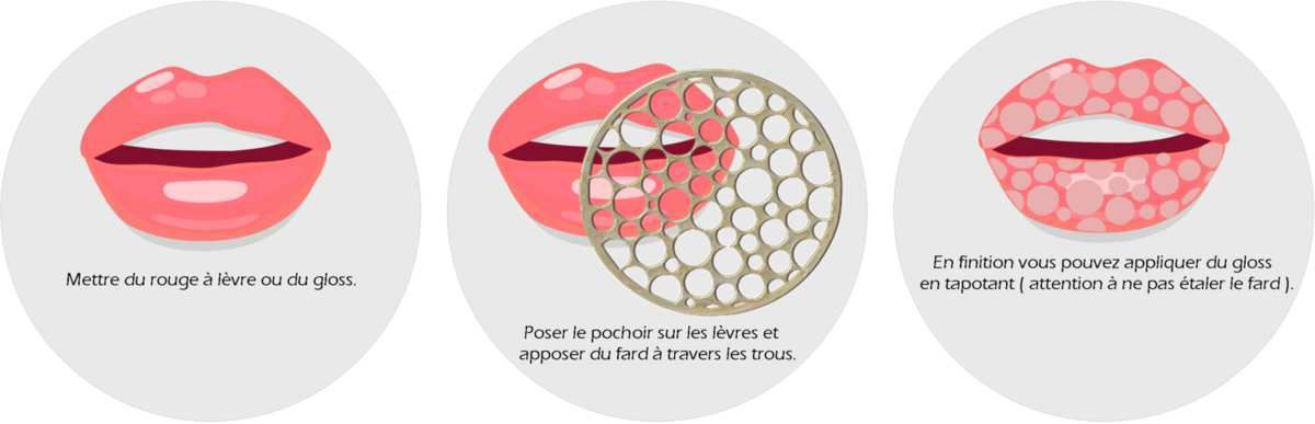 lip art tuto avec le pochoir r utilisable lip art by lips art. Black Bedroom Furniture Sets. Home Design Ideas