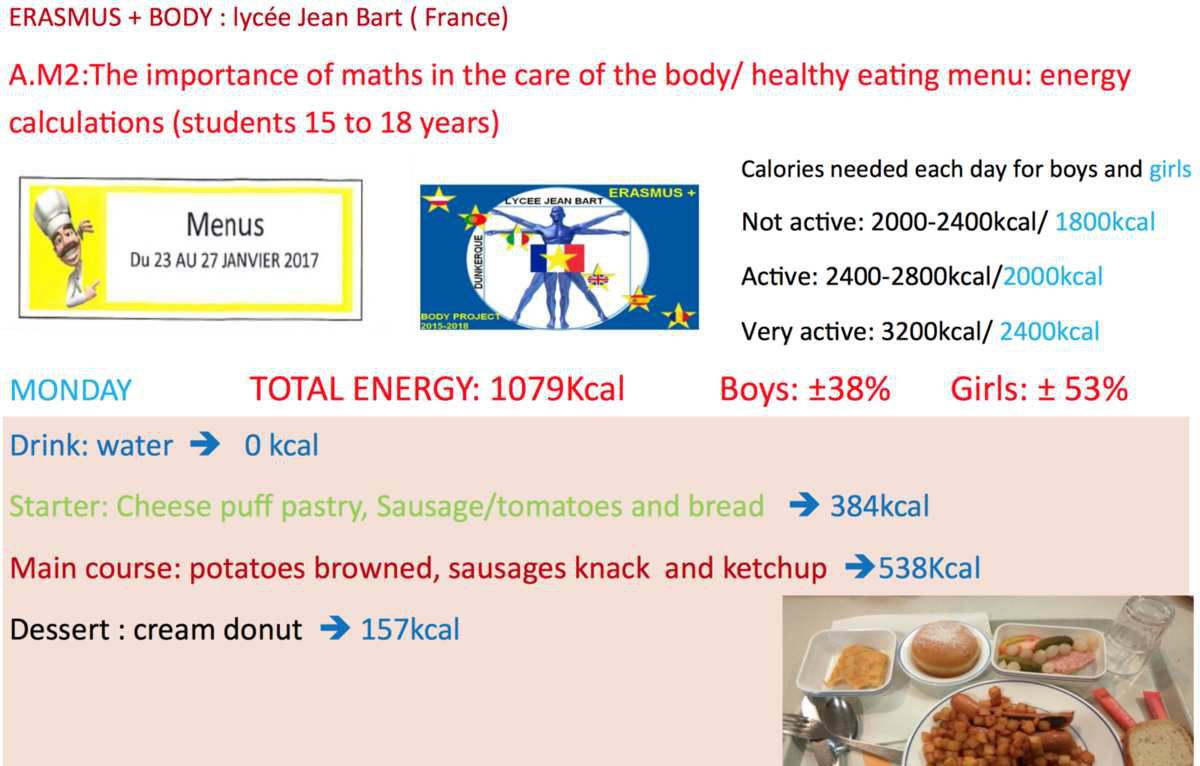 AM2 THE IMPORTANCE OF MATHS IN THE CARE OF THE BODY/HEALTHY EATING MENU