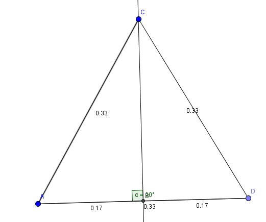 Petit Triangle de l'itération 1 (réalisé à l'aide de GeoGebra)