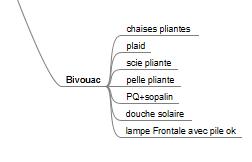 module bivouac (extrait du mindmapping général)