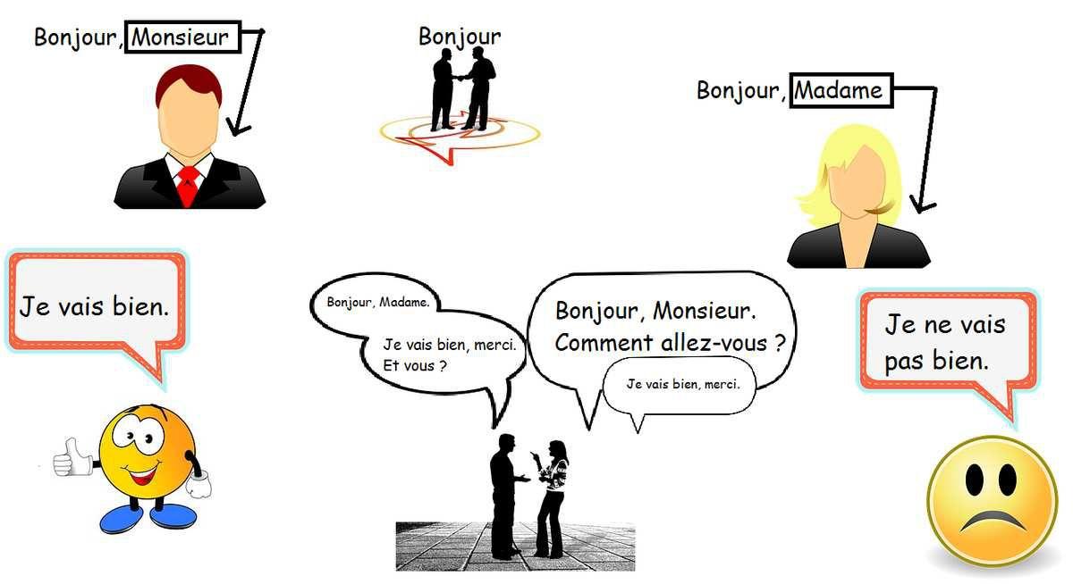 rencontre conversation anglais Bastia