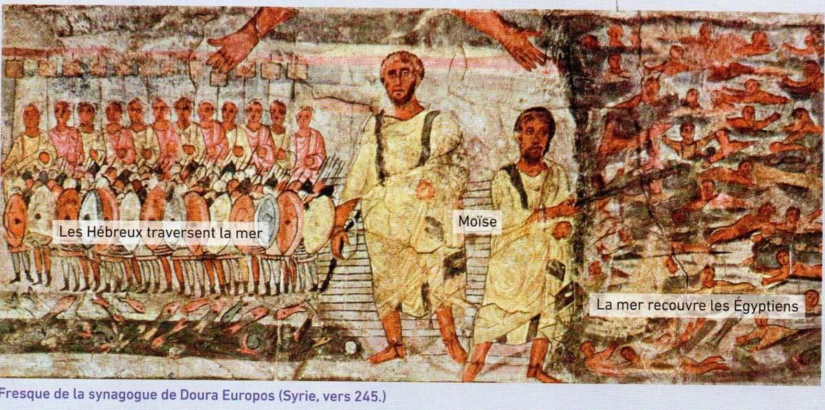Moïse et le passage de la mer rouge