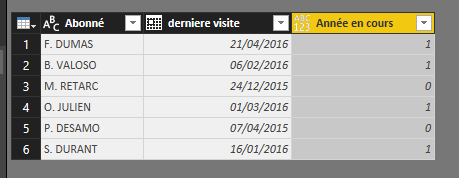 Power Bi : Utiliser l'année de la date du jour pour faire des comparatifs et des filtres.