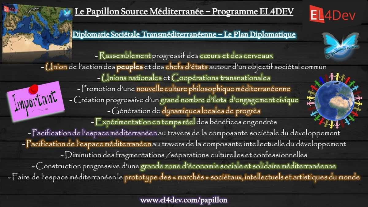 EL4DEV Le Papillon Source Méditerranée en synthèse