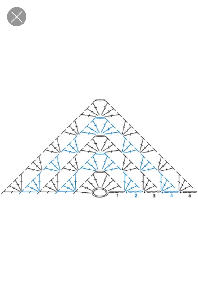 Triangles GRANNY