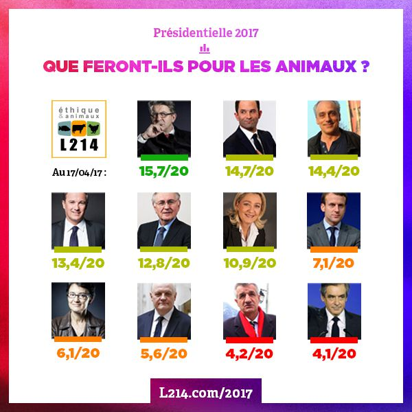 La question animale entre en politique !