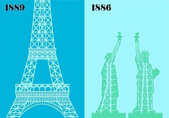 Voilà un échantillon non exhaustif du contenu du livre Paris vs New York