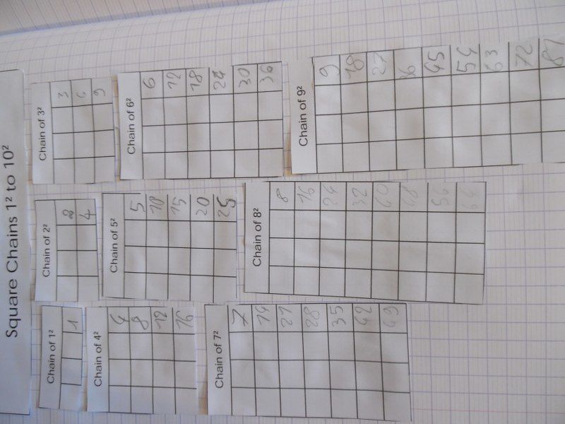 Les carrés des nombres avec les chaînes de perles
