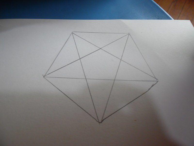 Dessin d'une étoile dans un pentagone.