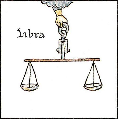 Les signes du Zodiaque, dessinés par Herrade de Landsberg