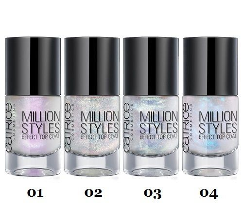 Catrice : les exclus Müller (les ongles)