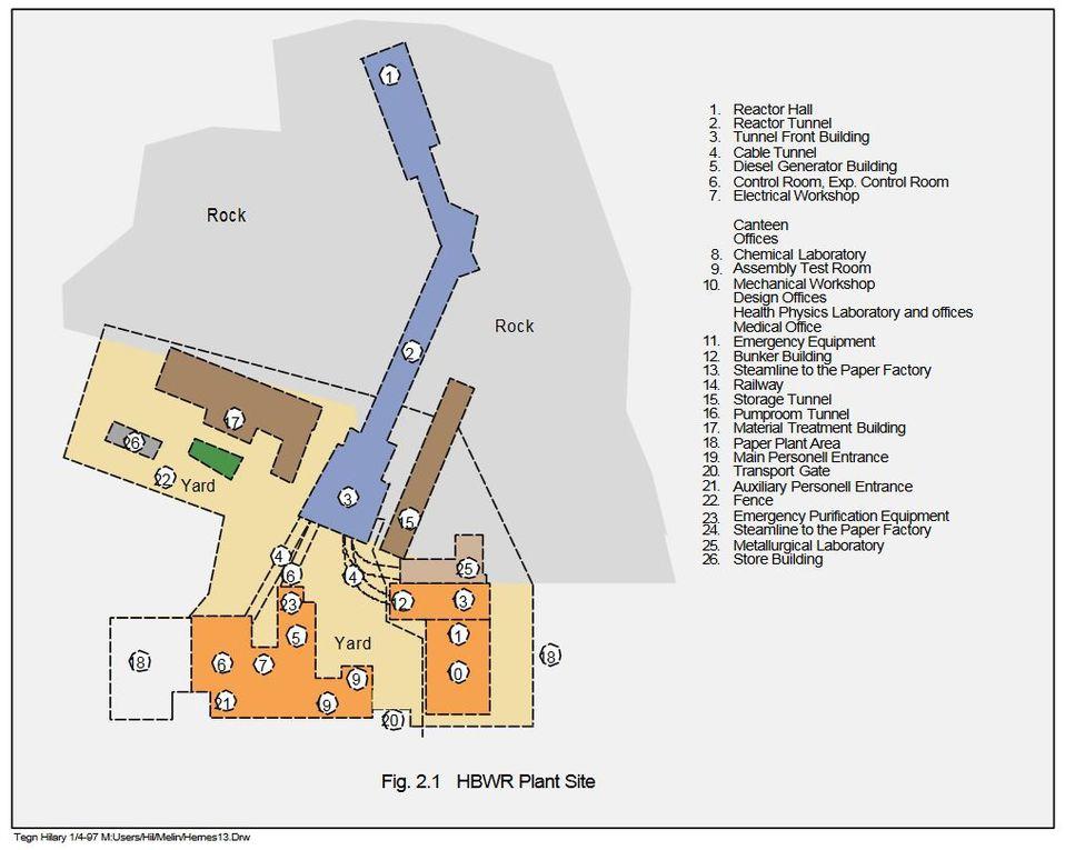 Documents techniques du réacteur de Halden (Sources : neimagazine.com - HRP - IFE)
