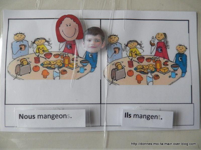 pronoms personnels : Je/tu   il/elle   nous/ils