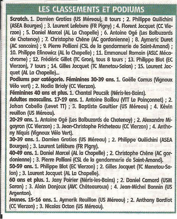 Résultat Cyclo-Cross et Compétition VTT  2013/2014