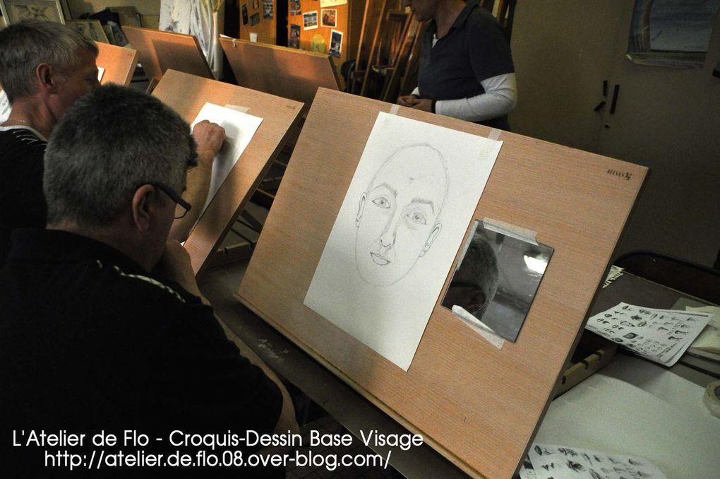 Les dessinateurs avec leur miroir pour positionner tous les éléments d'un visage