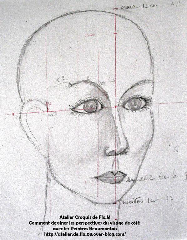 Dessins Techniques du portrait perspective de 3/4 du groupe 1