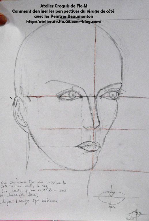 Dessins Techniques du portrait perspective de 3/4 du groupe 2
