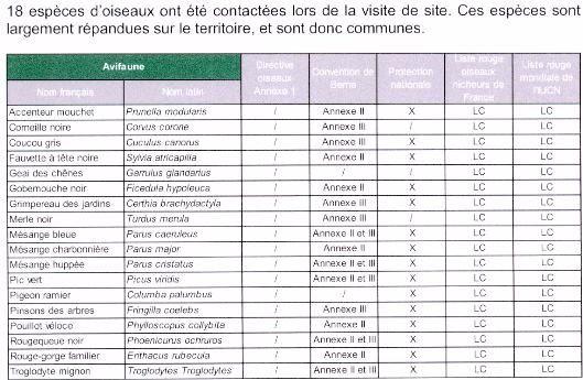 Déviation St Aubin du Médoc- Le Taillan, la cour d'appel administrative donne partiellement raison à la SEPANSO! Après les défrichements de sept 2014 , les défrichements continuent, oui, mais dans des zones &quot&#x3B;sans sensibilité avifaunistique&quot&#x3B;!Et pour les faire connaître,  St Aubin lance un concours photo &quot&#x3B;La Faune et la Flore au fil des saisons&quot&#x3B;