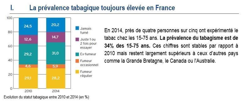 Une semaine décisive pour la santé publique en France