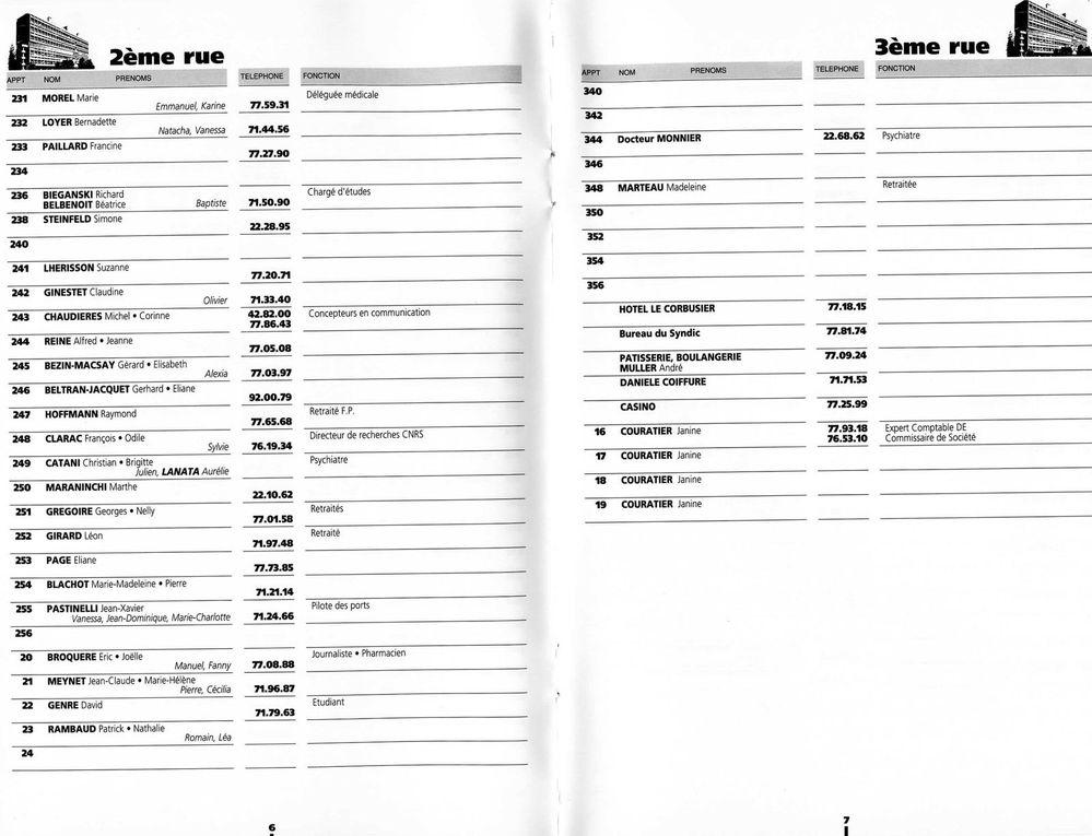annuaire 1994