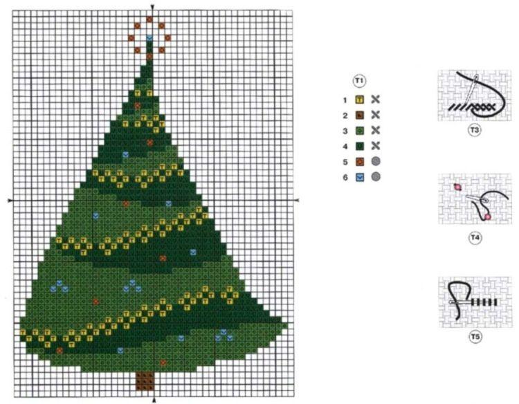 grilles point de croix Noël 37