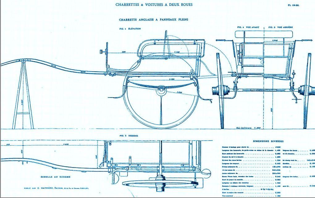 Plans d'une école de formation des années 1900 montrant la diversité des suspensions