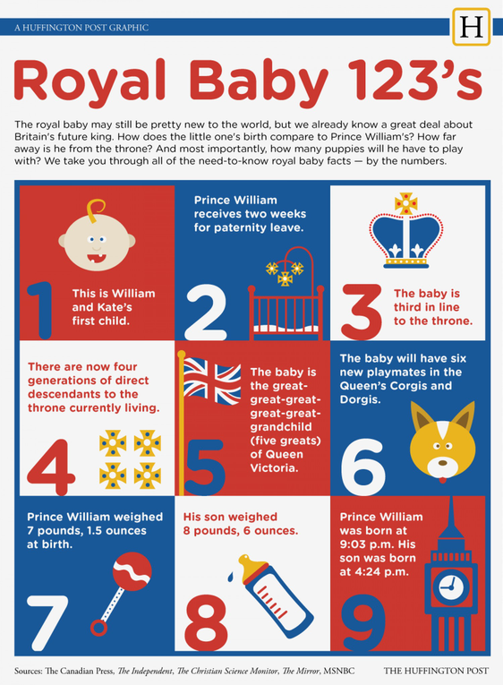 First steps : A Royal Baby