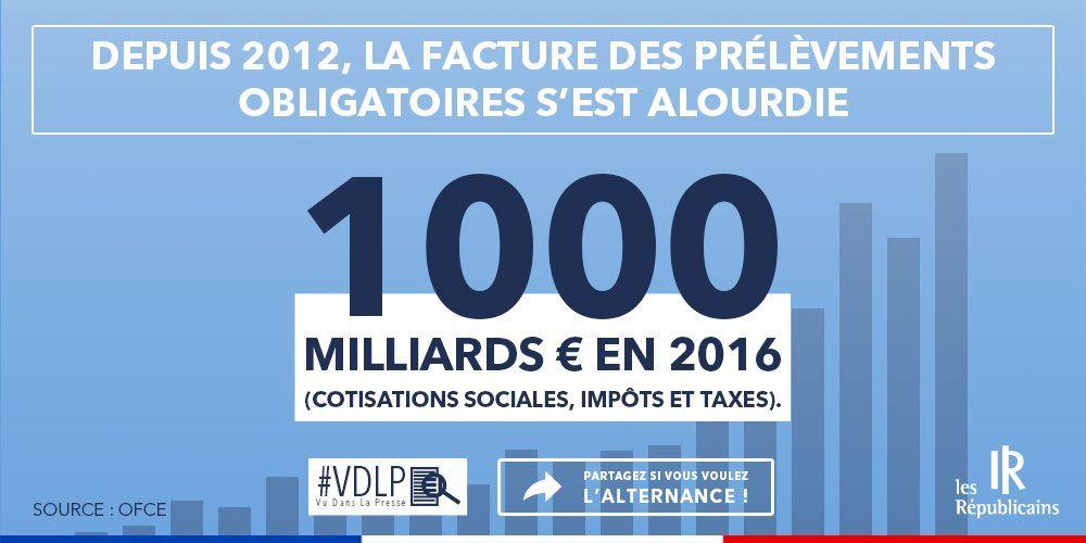 Le bilan de François Hollande, parlons-en !