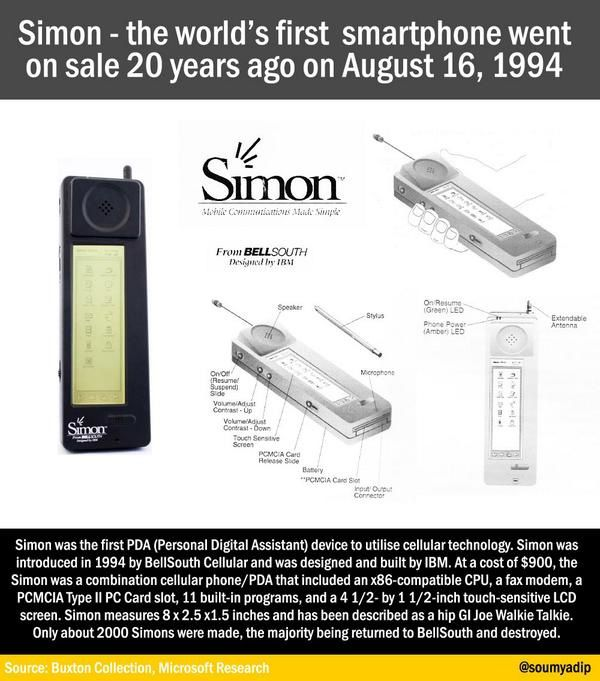 IBM SIMON le premier smartphone de collection