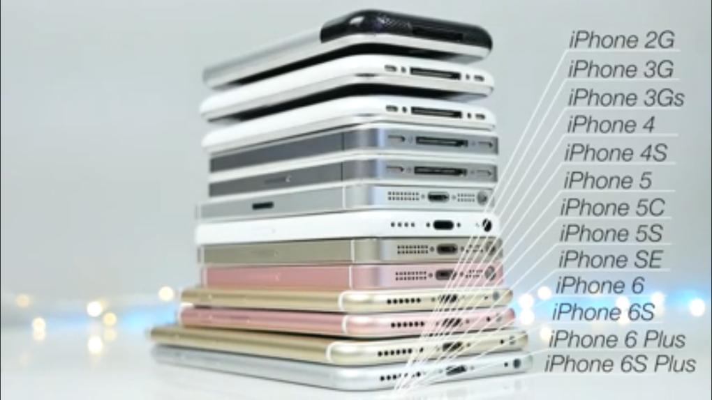 Du Iphone1 au 8 de Apple, retour sur 10 années de success storie. Innovation ou révolution ? Une collection incontournable