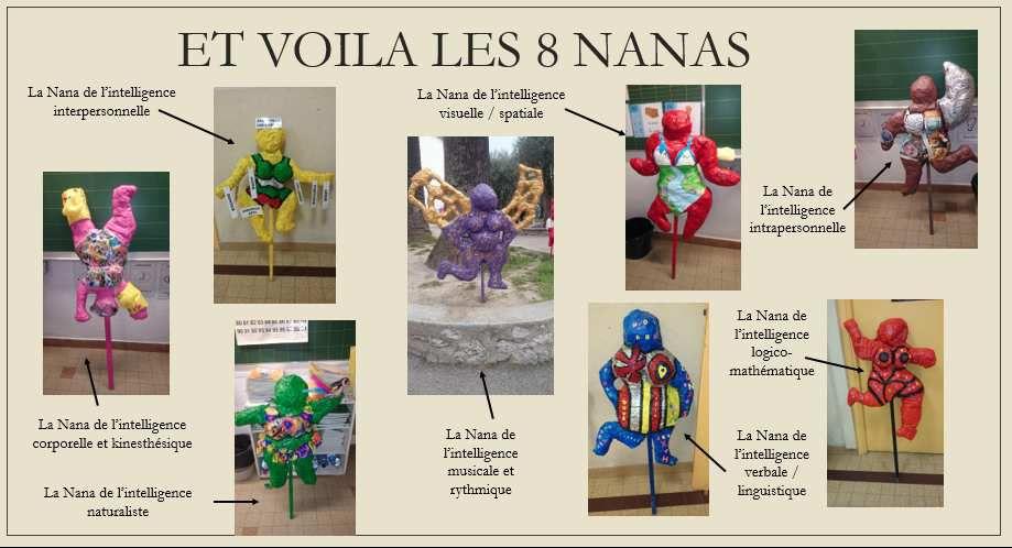 Les Nanas : source d'inspiration chez Nicole U
