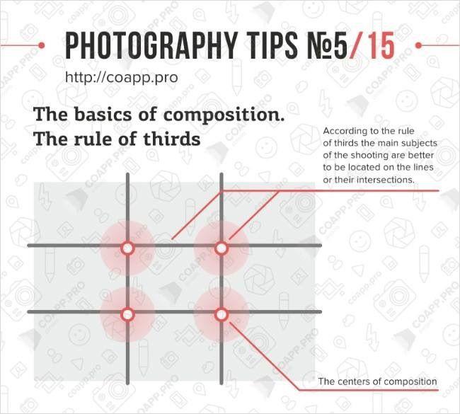 15 infographies pleines d'astuces pour le photographe