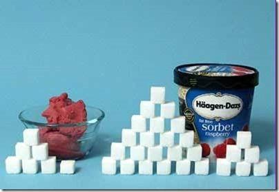 Je sucre, tu sucre il ou elle sucre