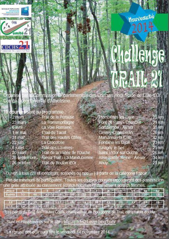 Challenge Trail 21
