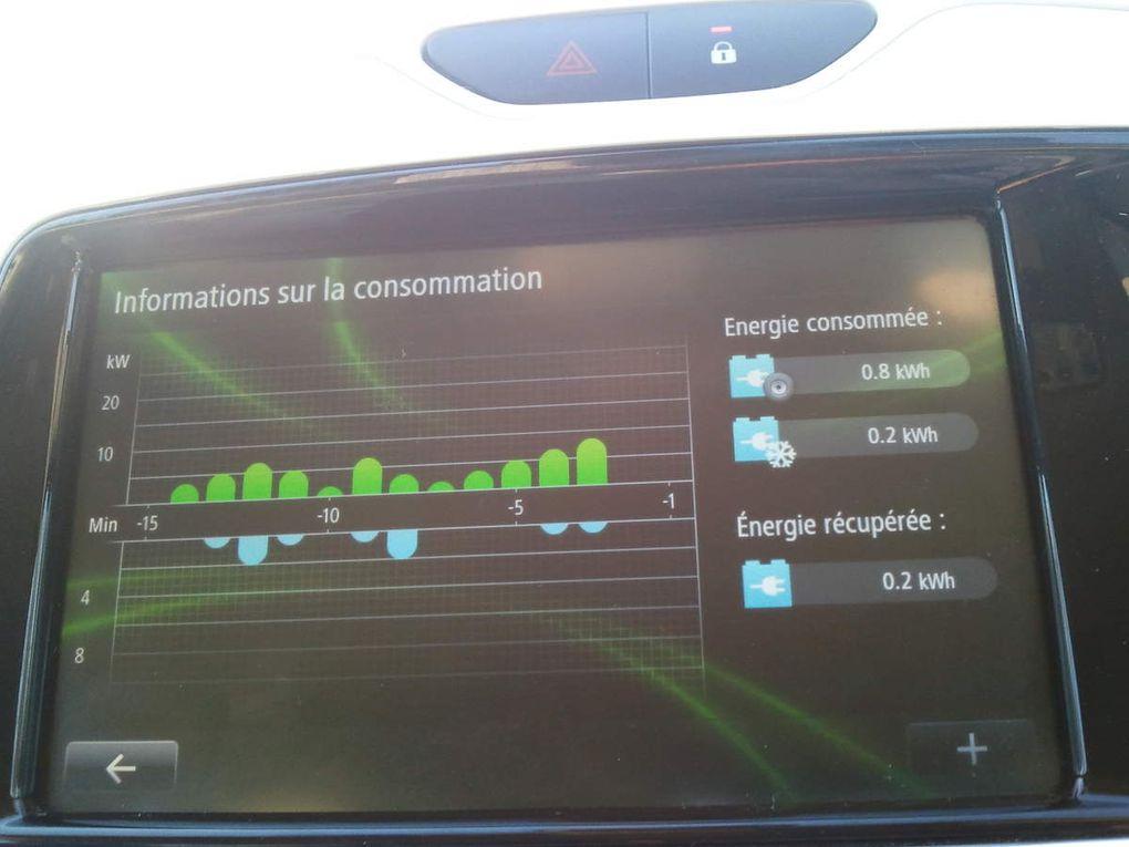 ZOE in the city : 3 semaines d'essai urbain de la Renault électrique #VE 1/2