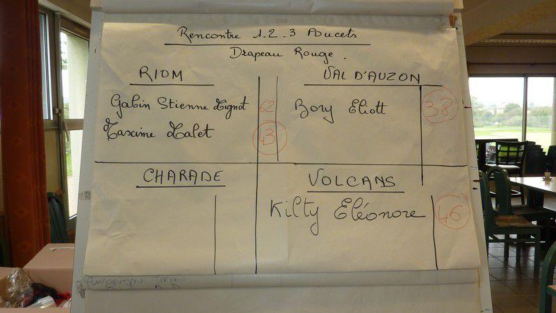 1,2,3 Poucets à RIOM le 24 septembre