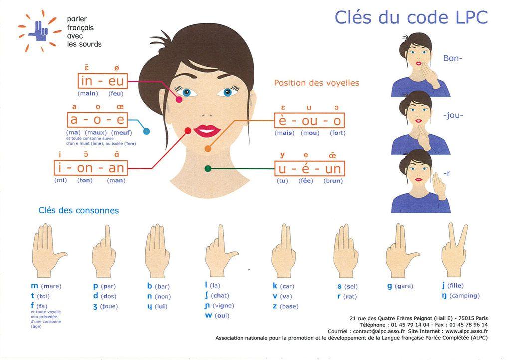 Images tirées du site  http://alpc.asso.fr/ et http://inpes.santepubliquefrance.fr/