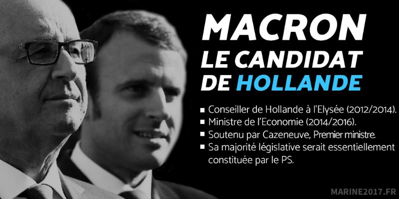 Démasquons le Vrai Macron !
