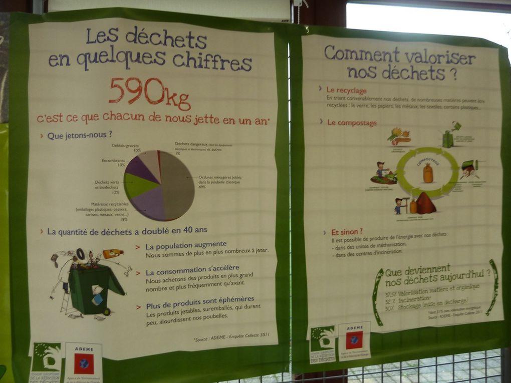 Semaine Européenne de Réduction des déchets : 2/2