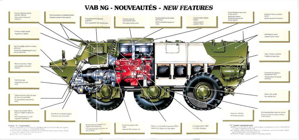 Véhicules et matériels : le VAB dans l'armée française... (complété le 07:01)
