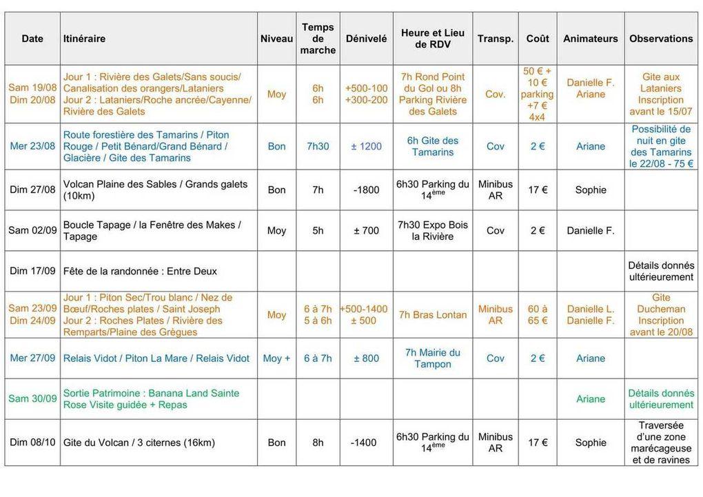 Planning des sorties pour le 2e semestre 2017