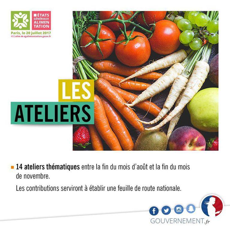 Les États généraux de l'alimentation : consultation publique