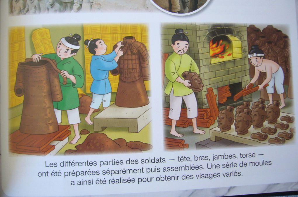 L'imagerie des Arts - Éditions Fleurus