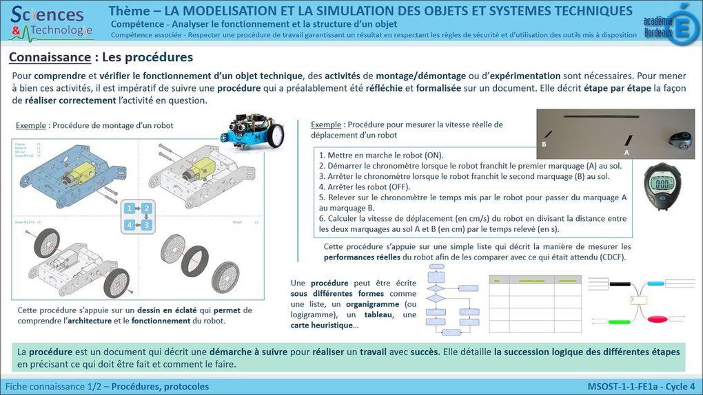Cycle 4 - Le programme en image : Theme 3 : La modélisation et la simulation des objets et systèmes techniques