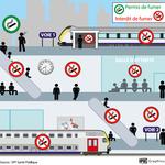 En Belgique, fumer en gare vous coûtera bientôt cher