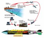 Air Weapons: JDAM And Naval Mines
